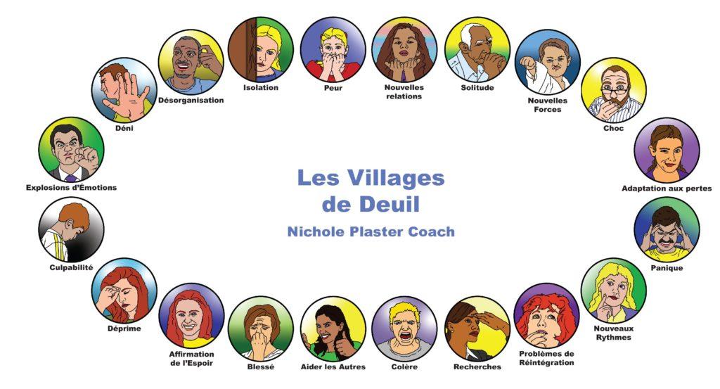 Villages de Deuil